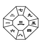 三碧木星の特徴